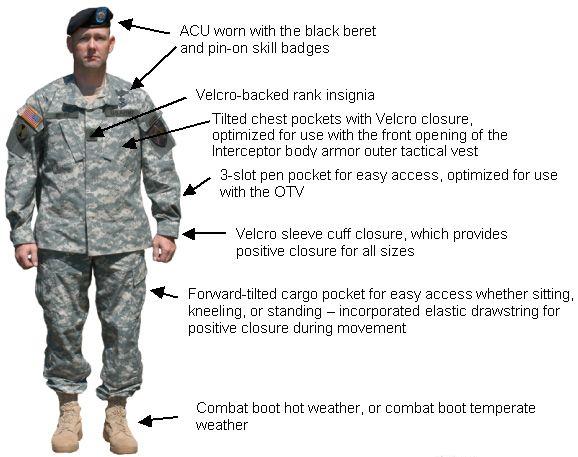 general description of uniform  Except they dont wear the