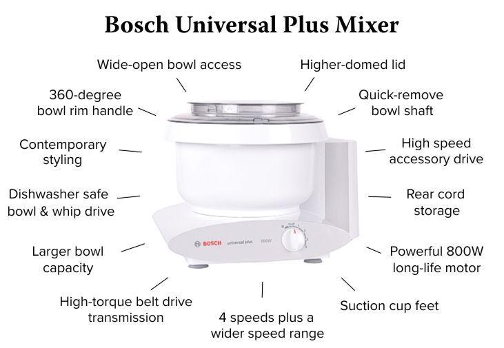 Bosch universal plus mixer bosch mixer mixer bosch