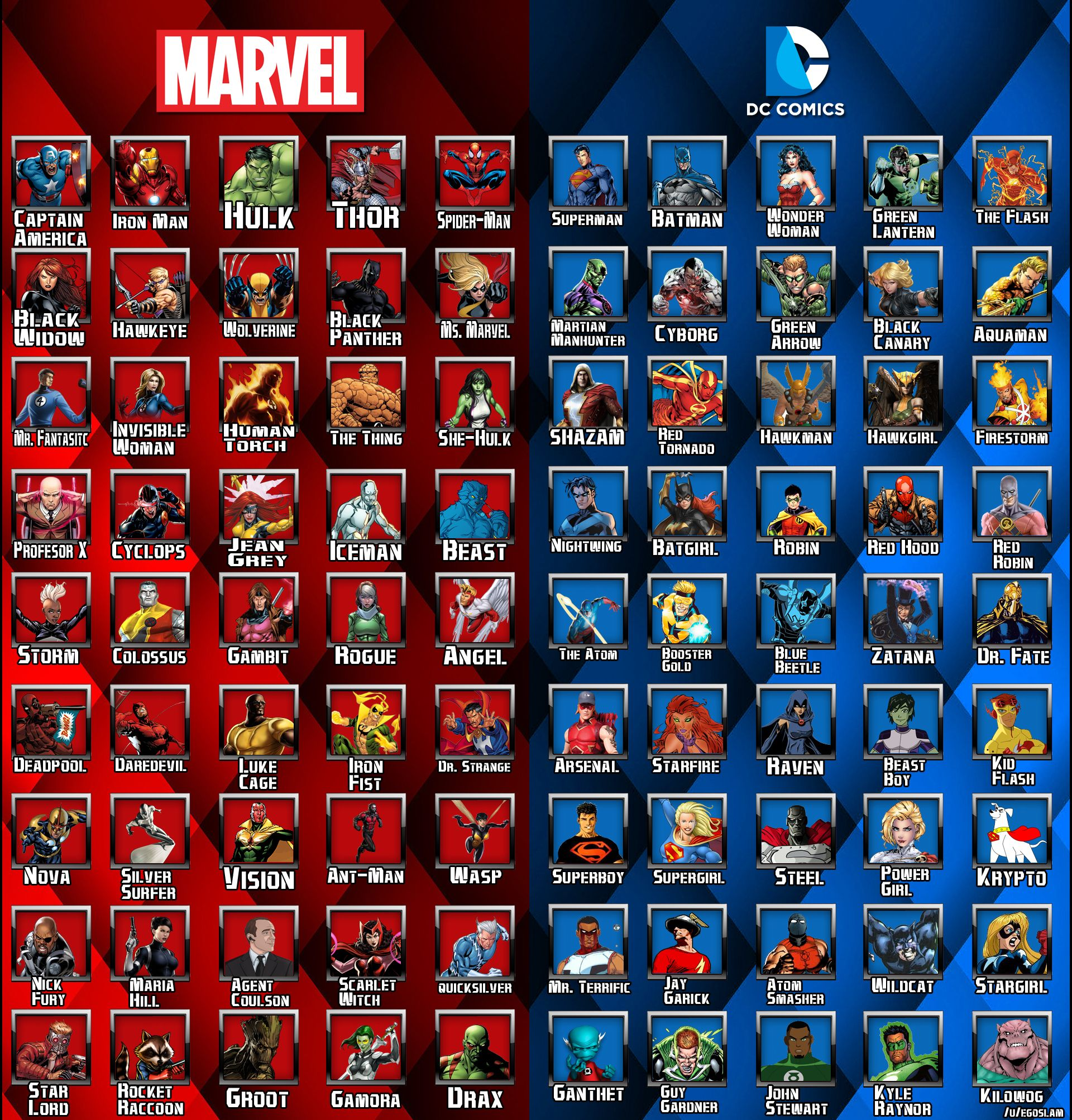 Marvel Malvorlagen Marvel Superhero The Marvel Super: Afbeeldingsresultaat Voor Marvel Heroes List