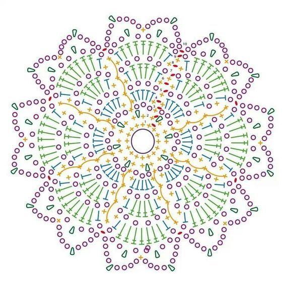 Mandala Alluncinetto Spiegazioni E Schemi 10 Tutto Uncinetto