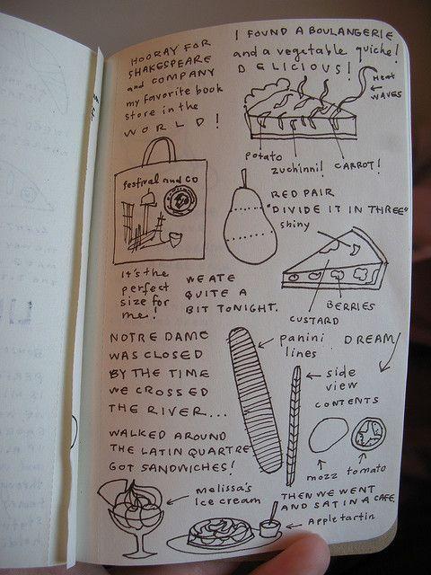 Christmas trip journal pg  21 | illustration - gobble2 | Journal