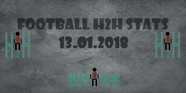 Football Picks H2H Wins 13 01 2018 | Free soccer predictions