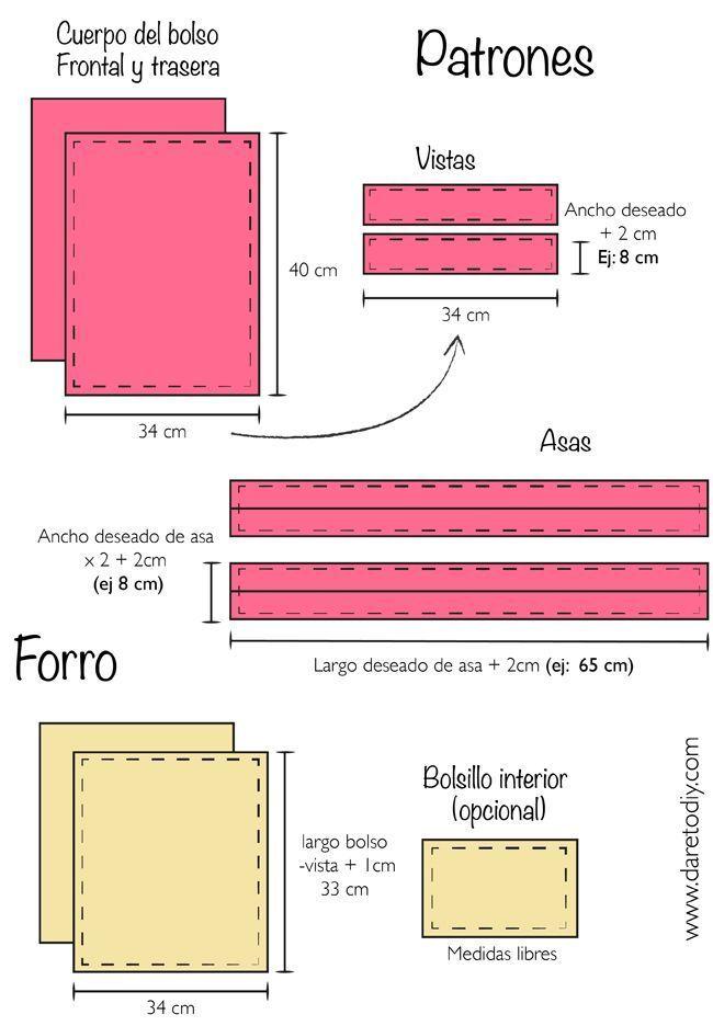 Resultado de imagen para bolso matero moldes | proyectos en tela ...