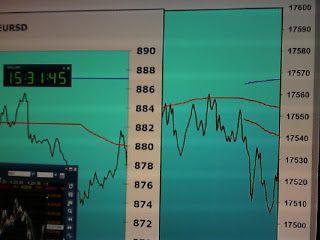 Tradingpuramentegrafico: #trading #FIB risultato -105-15+100+60+100+200+210...