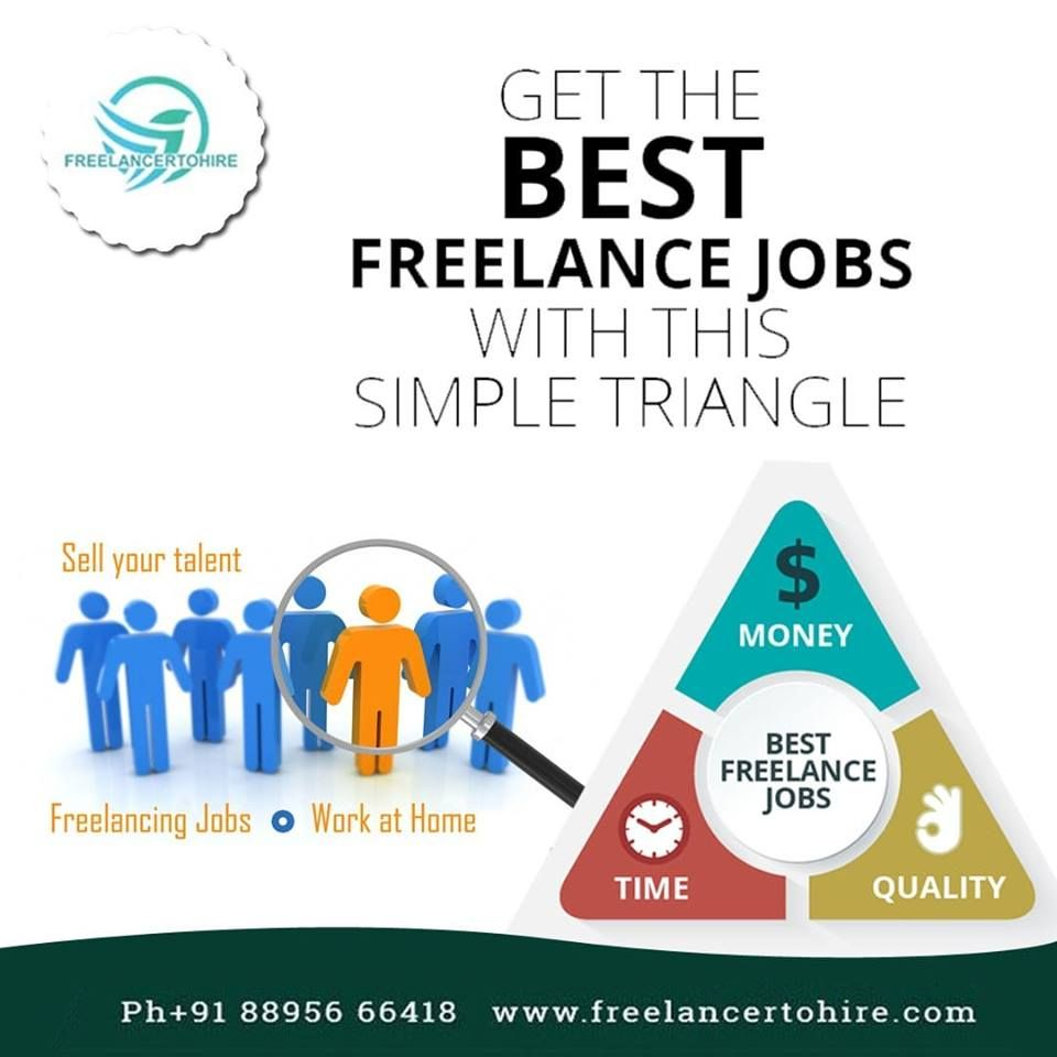 Bhubaneswar Part Time Home Job Orissa Freelancertohire Freelancing Jobs Online Jobs Typing Jobs