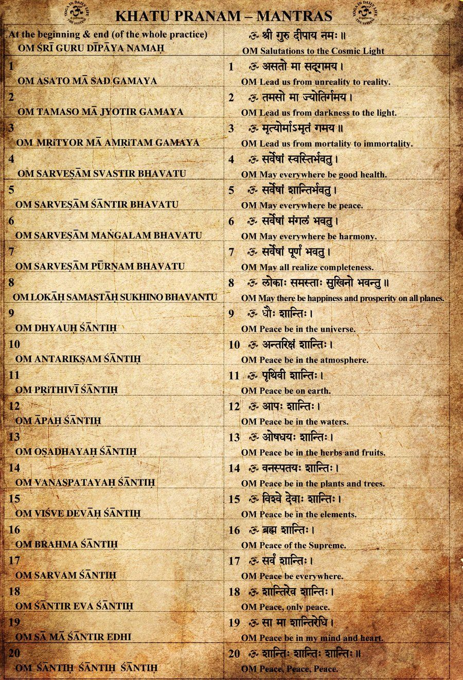 Mantra Wikipedia The Free Encyclopedia Sanskrit Mantra Mantras Mantra Tattoo