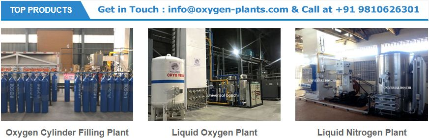Our Nitrogen Plants And Oxygen Plants Come In All Kinds Of Sizes