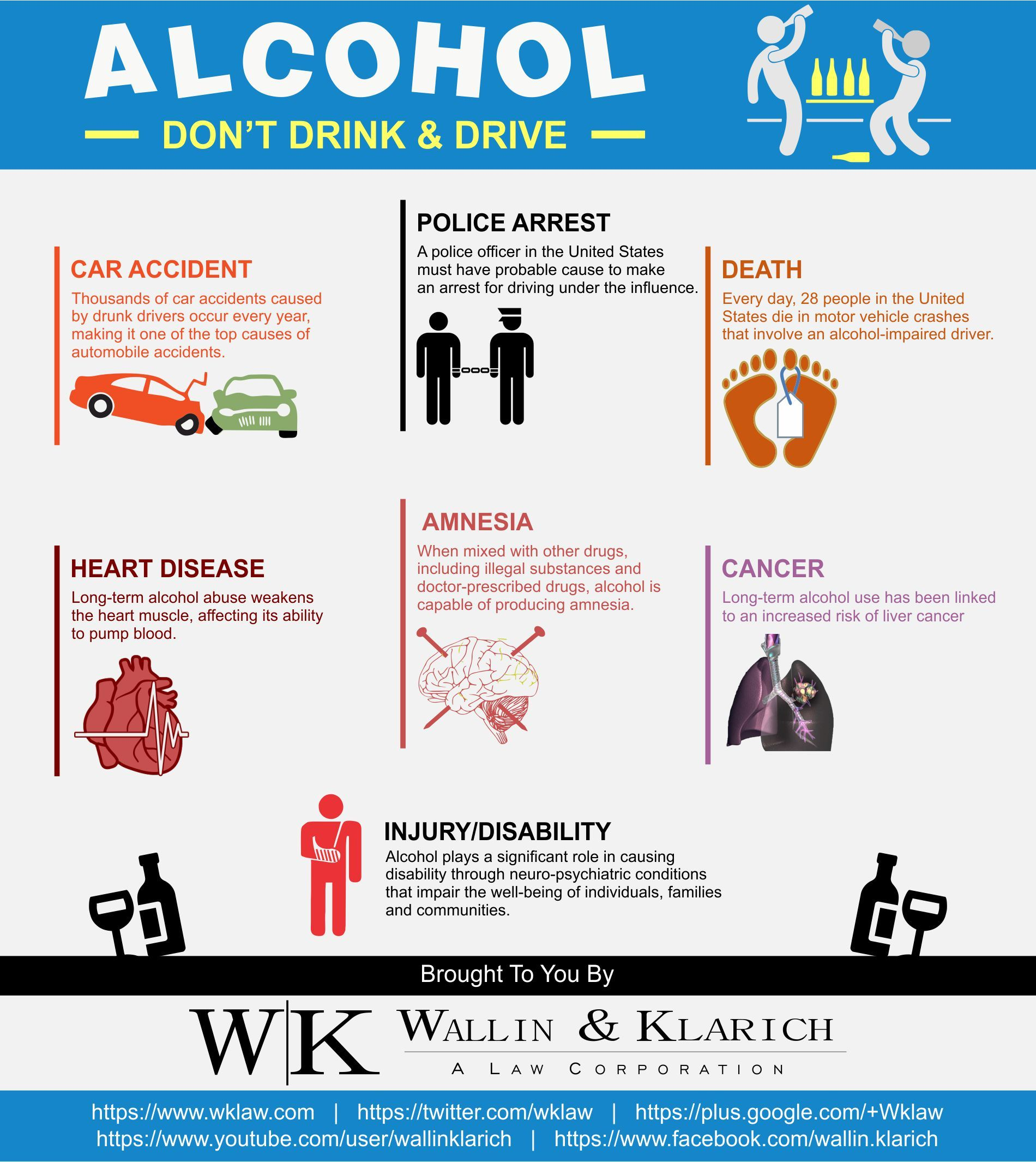 Drinking Driving Is Responsible For A High Proportion Of