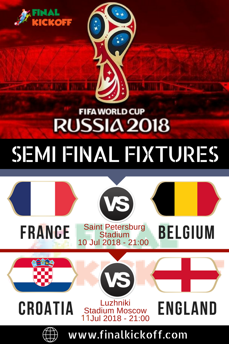 Russia Reached The Final Stage Of The World Cup The Rest Of The Remaining 32 Are Left The Four Teams Are France World Cup World Cup Champions Fifa World Cup