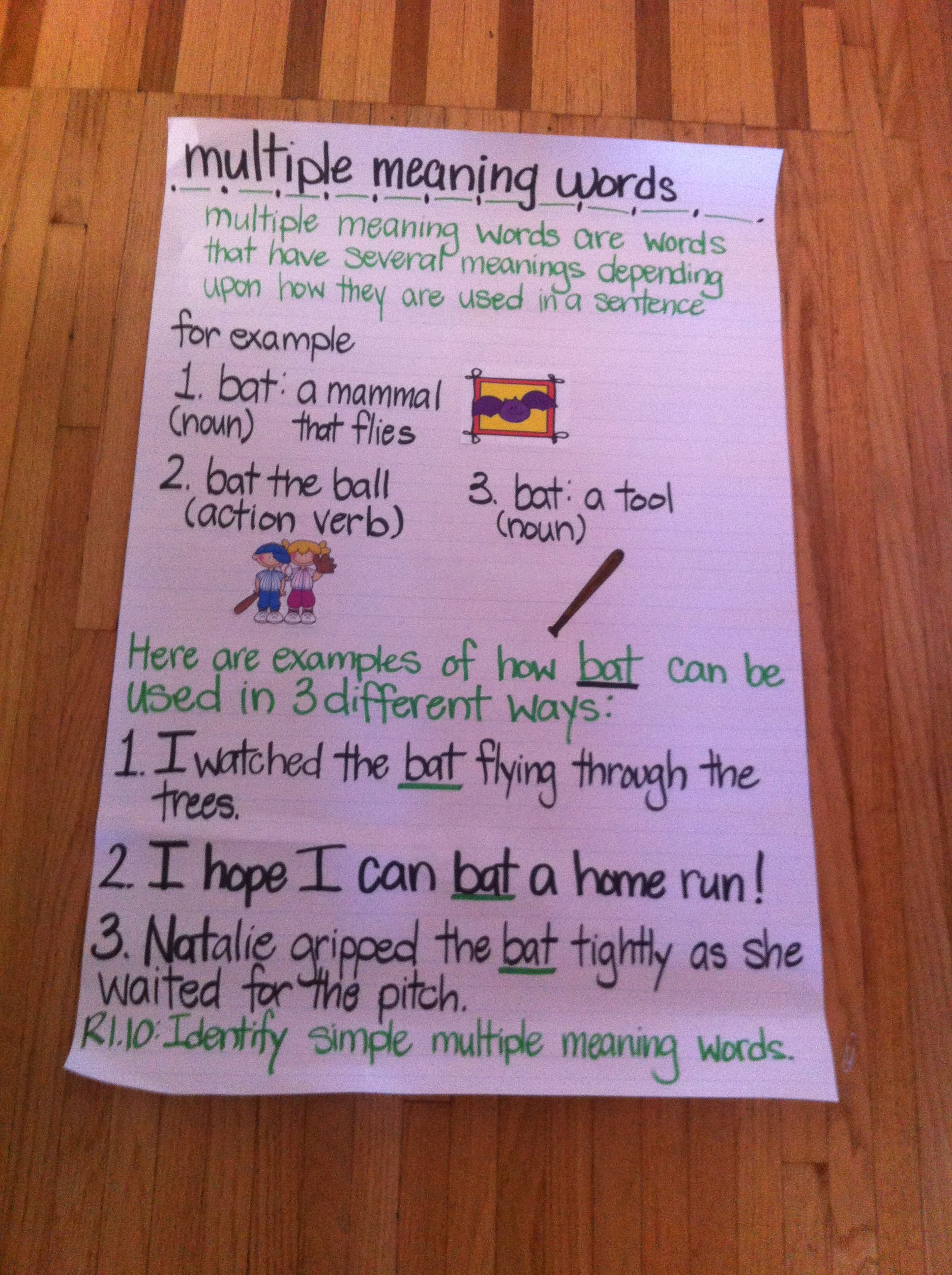 Here S An Anchor Chart I Created On Multiple Meaning Words