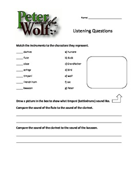 Peter and the Wolf listening maps | Denise Gagn?©