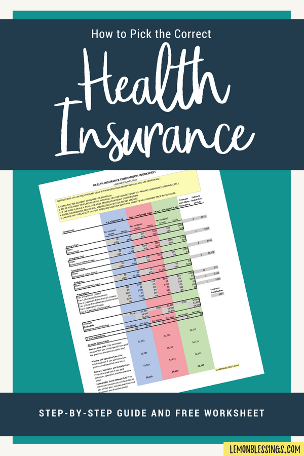 How To Navigate Health Insurance Choices Part 2 Best Health