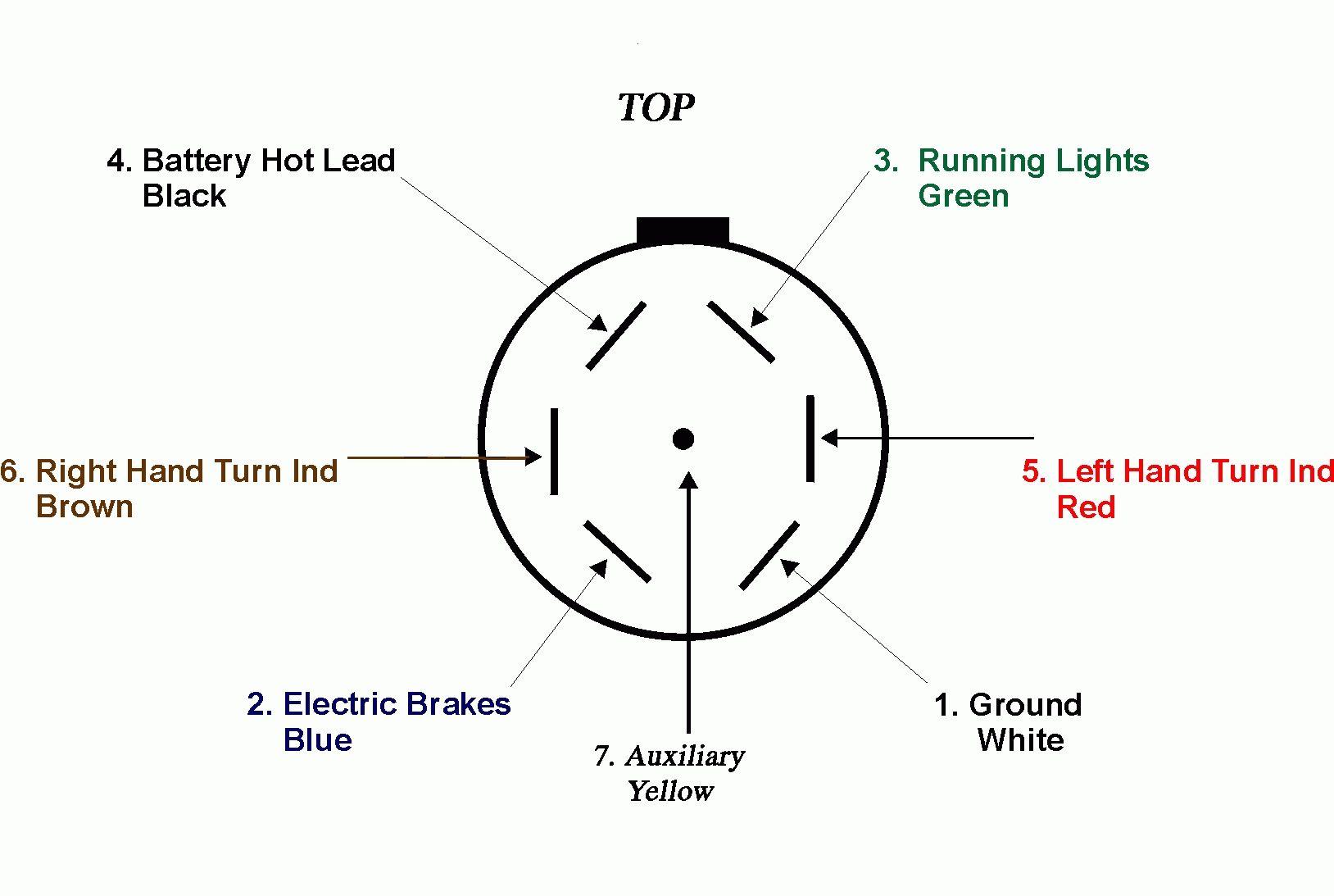 7 way trailer wiring diagram for dodge  wiring diagram