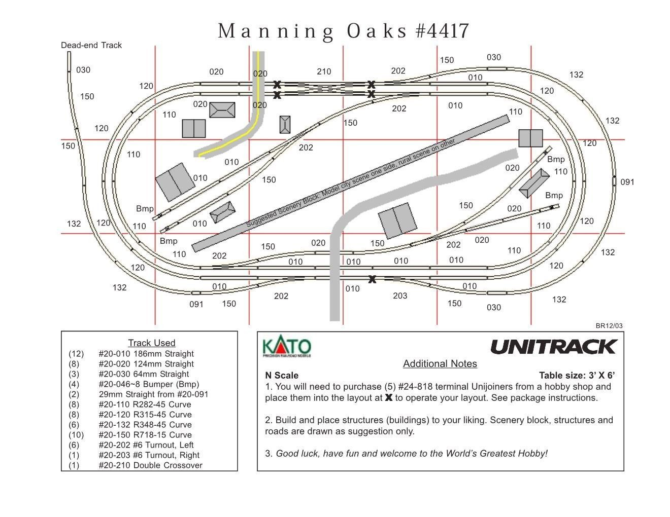 Kato N Scale Manning Oaks Unitrack Track Layout Train