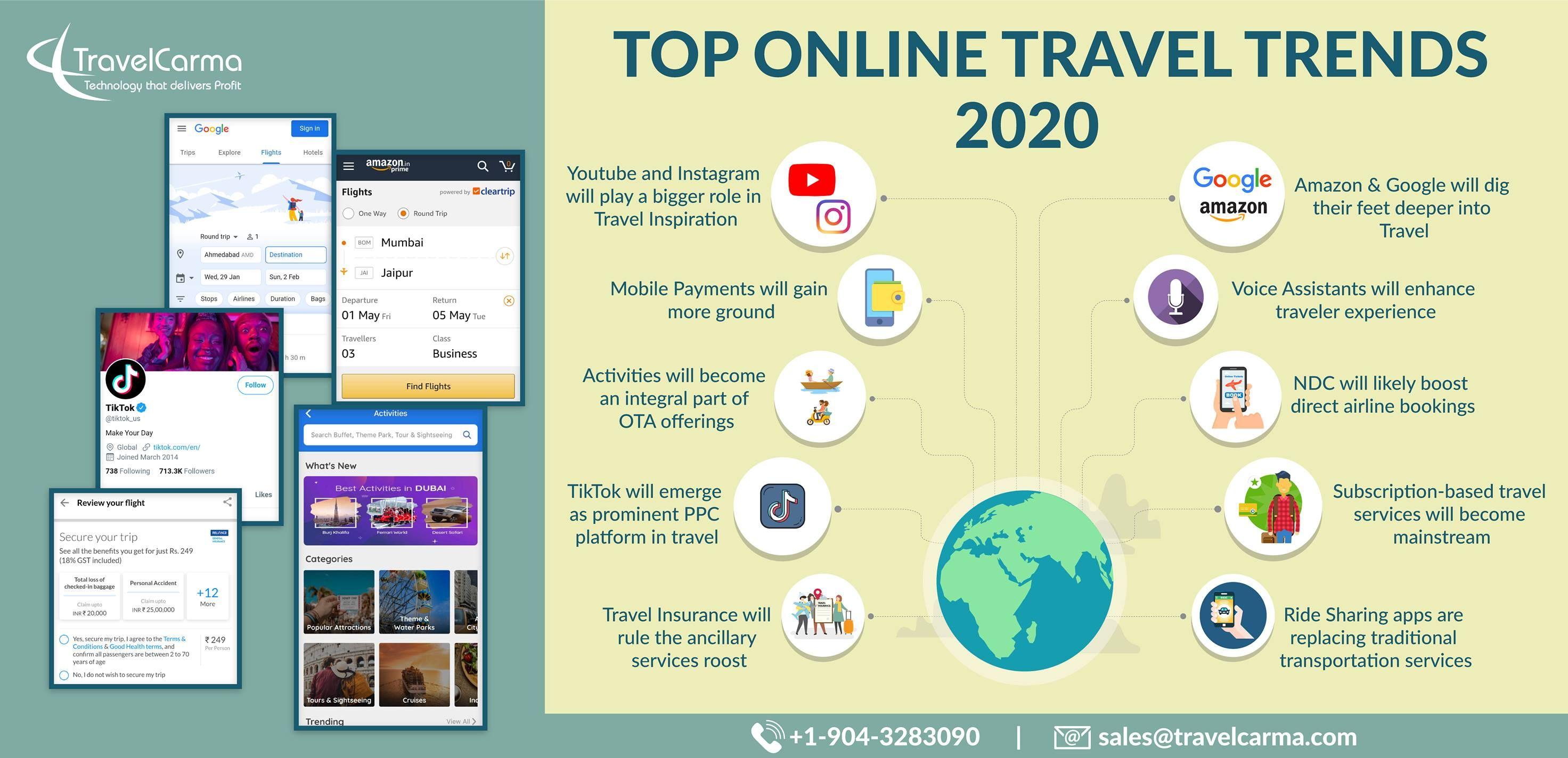 Top 10 Online Travel Trends 2020 Travel Trends Online Travel Travel Technology