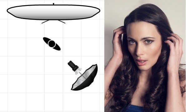 Often I receive emails from photographers asking about portraiture lighting techniques especially from celebrity portrait sittings.  sc 1 st  Pinterest & Portrait Lighting Diagrams One Light Setup Rory Lewis Photographer ...