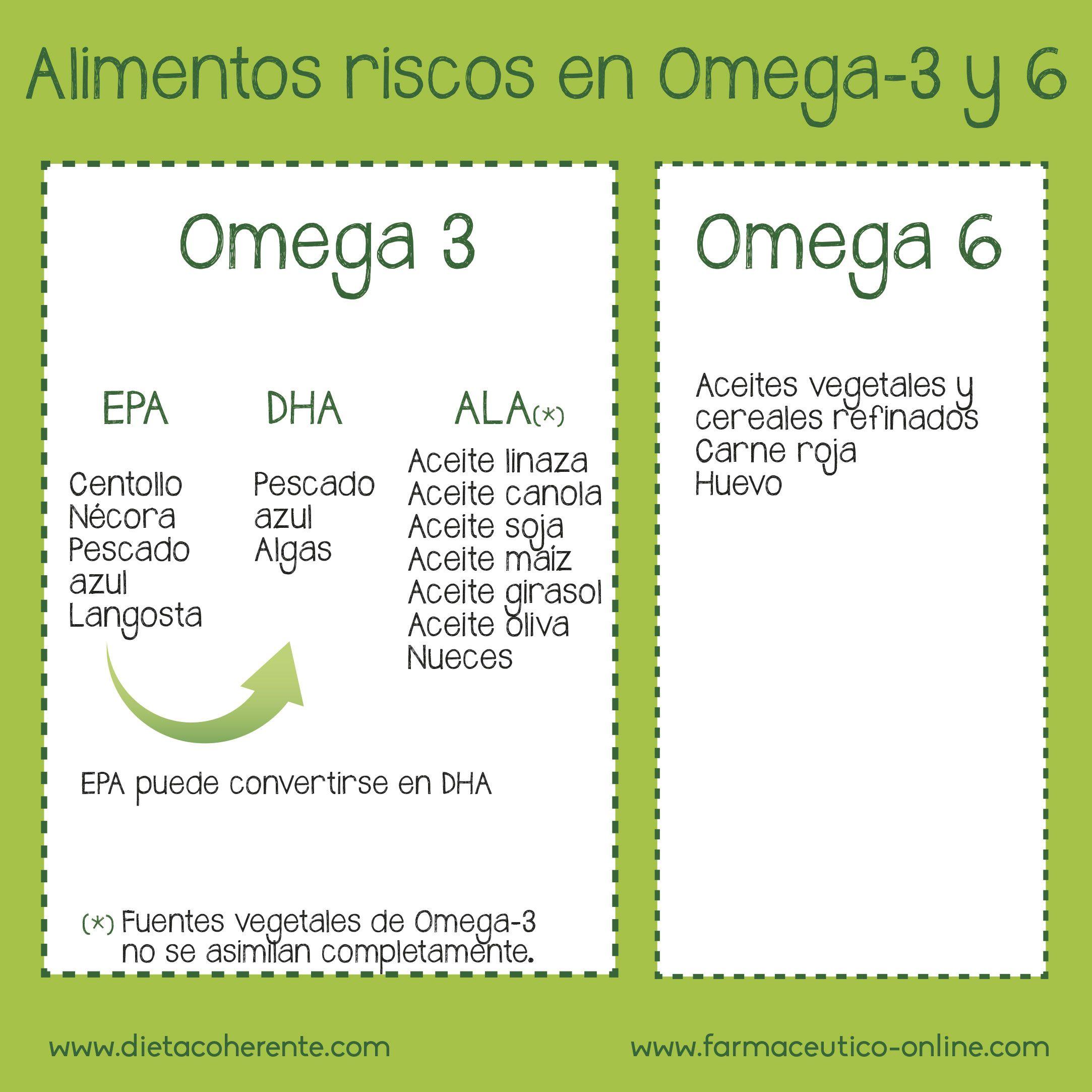 alimentos ricos en omega-3 y omega-6 | infografías | pinterest
