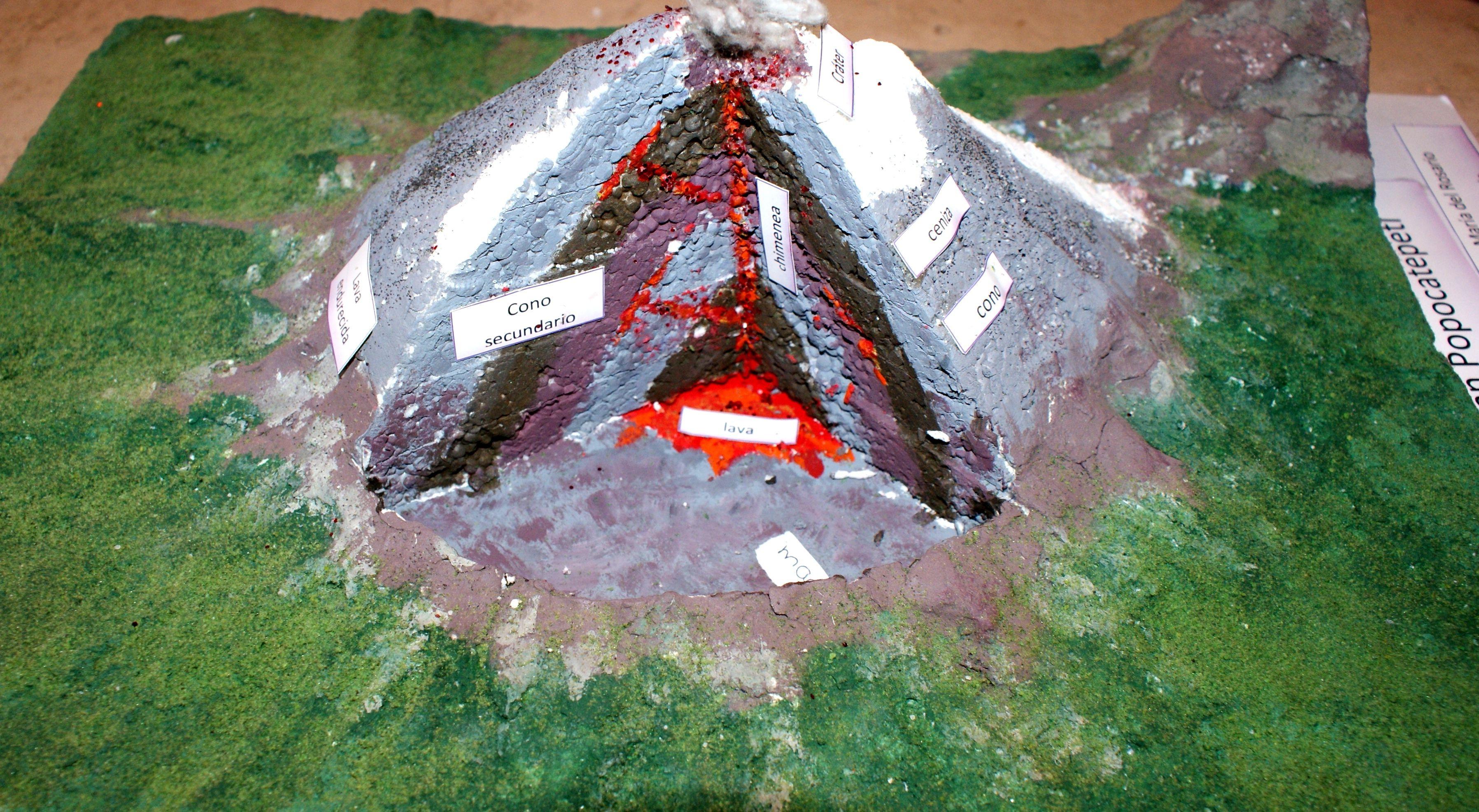 Maqueta de las capas del volcán Popocatepetl. Realizada en base de ...