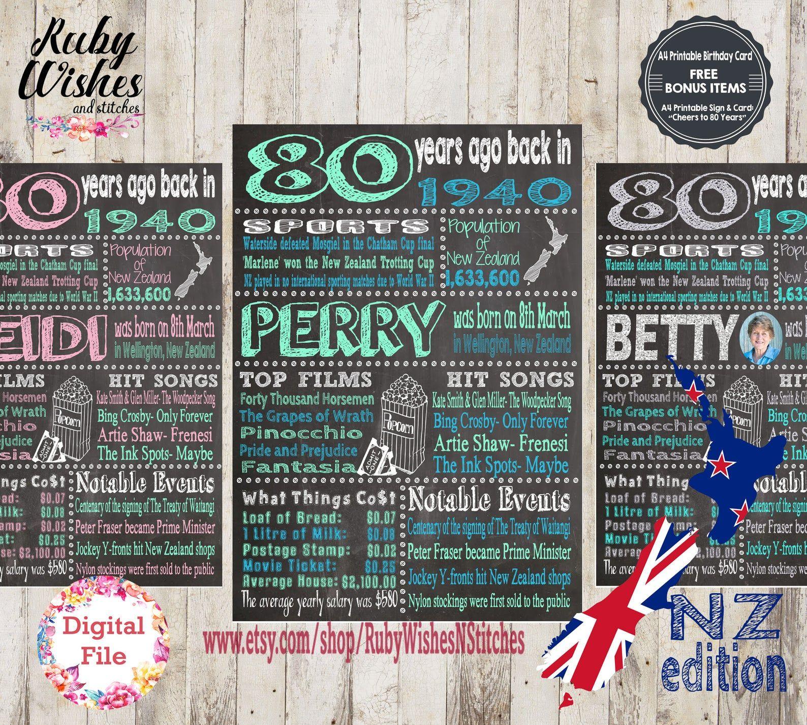 Personalised 80th Birthday 1940 Chalkboard Printable New