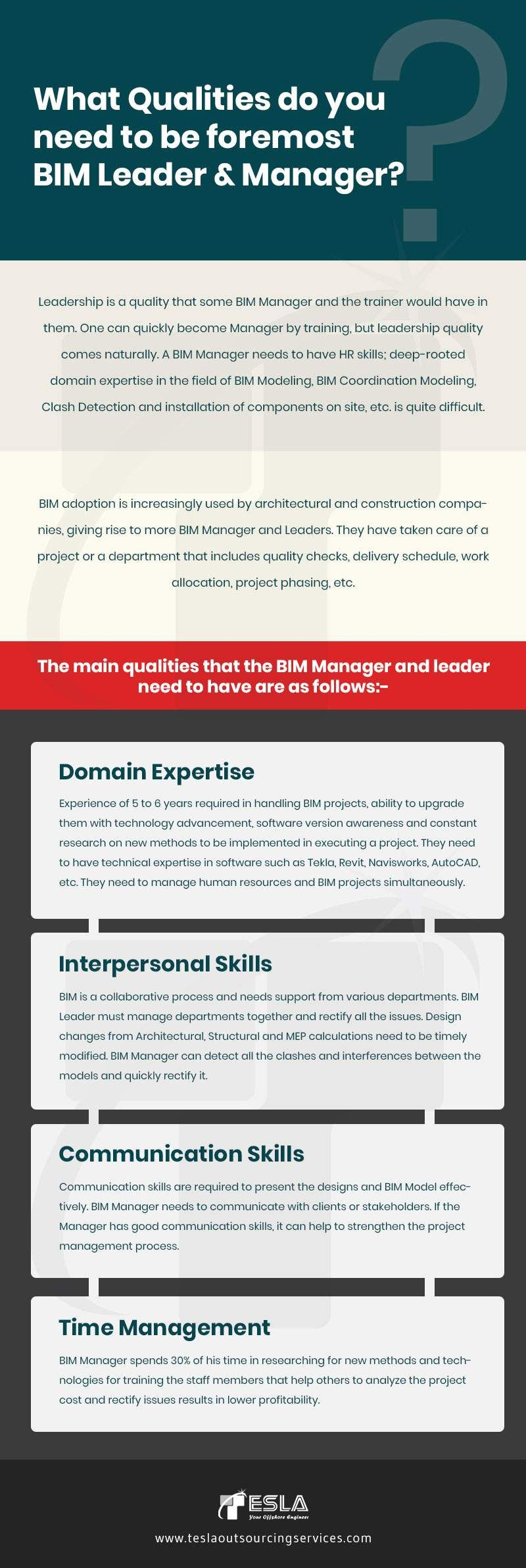 What Qualities do you need to be foremost BIM Leader