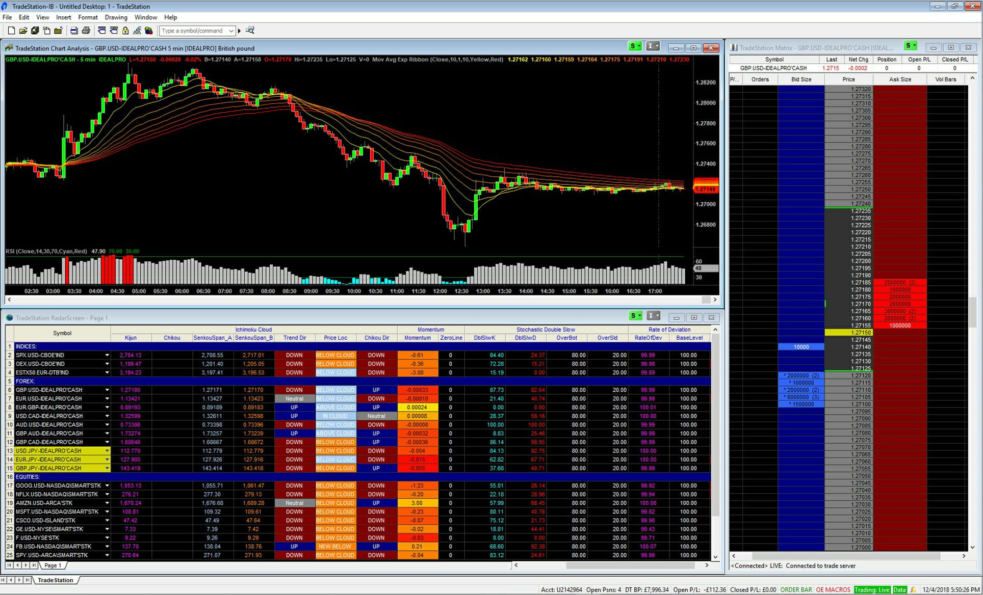 There Are A Lot Of Financial Trading Platforms All Over The World