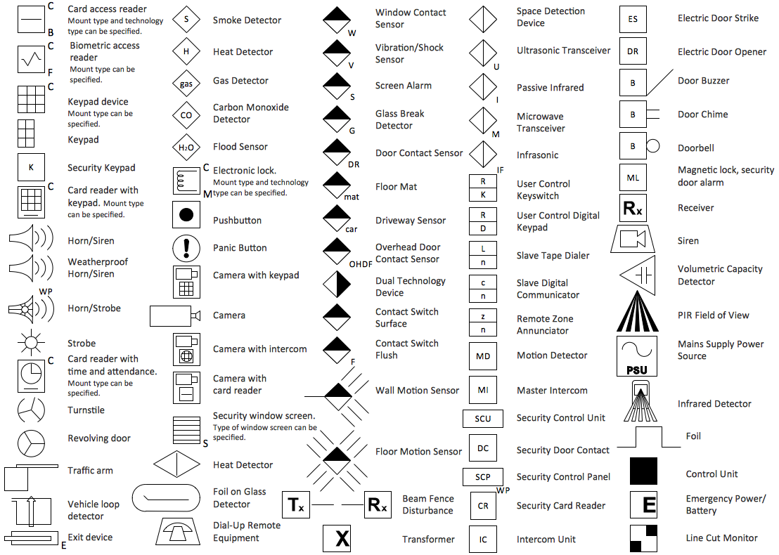 electrical plan drawing symbols
