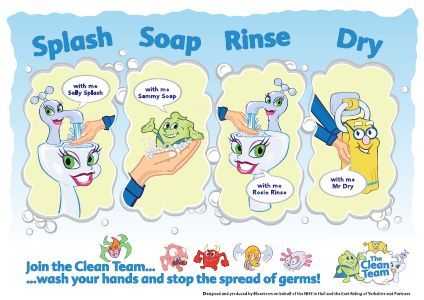 Hand Washing Instructions Kids Schedules N Reminders Pinterest