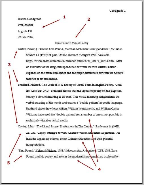 30 Sample Apa Annotated Bibliography In 2020 Annotated