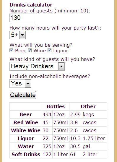 Drink Calculator Wedding Alcohol Wedding Event Planning Alcohol Calculator