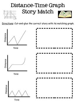 Distance Time Graph Story Match 7 P 1 3 7 P 1 4 8 F 5 With