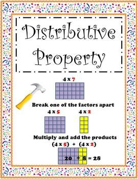 Image result for distributive property chart