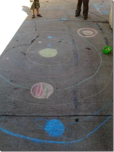 Chalk Solar System - we need to do this in the park this ...