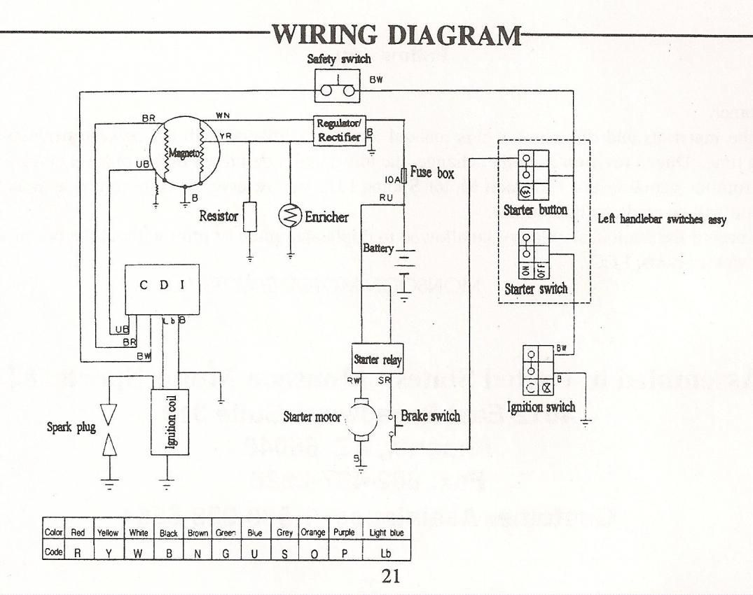 Atv Wiring Diagram Diagrams Box Polaris Hawkeye Schemes Tao 110