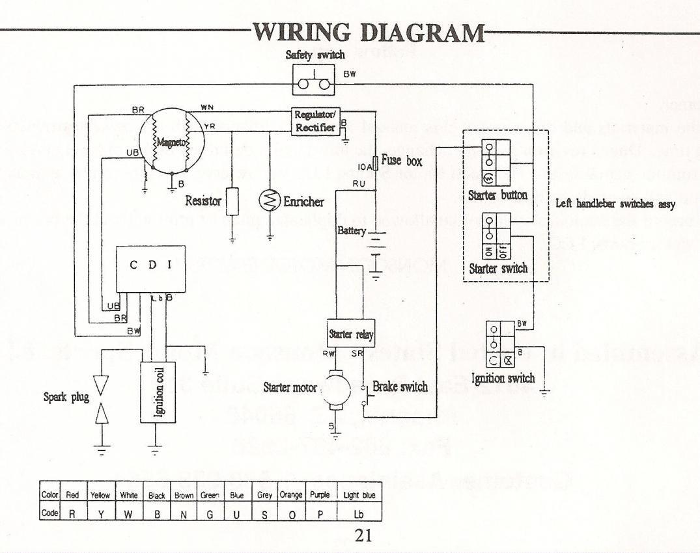 2007 Baja 250 Atv Wiring Diagram   Online Wiring Diagram