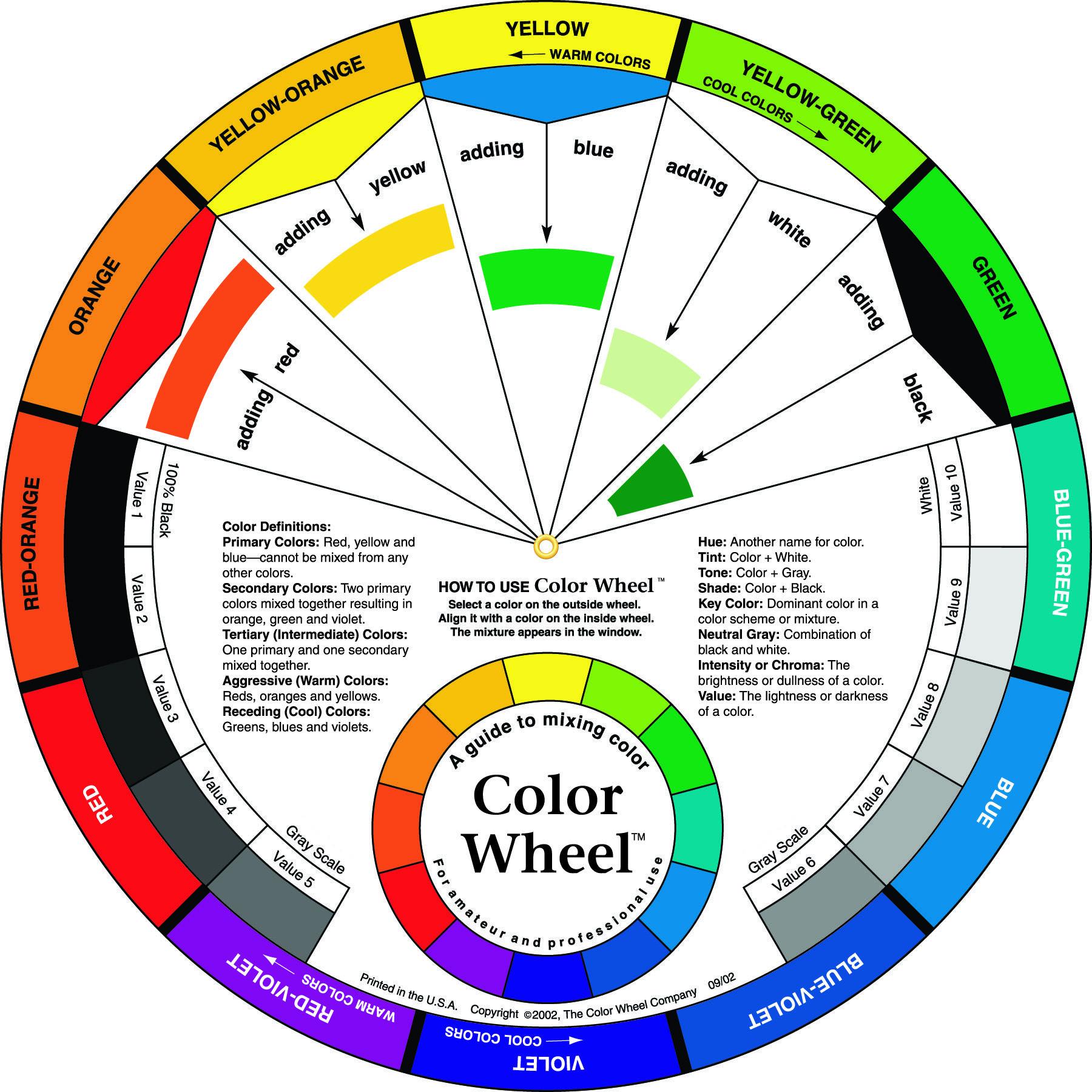 Printable Blank Color Wheel Template Image Gallery Gianfreda Net