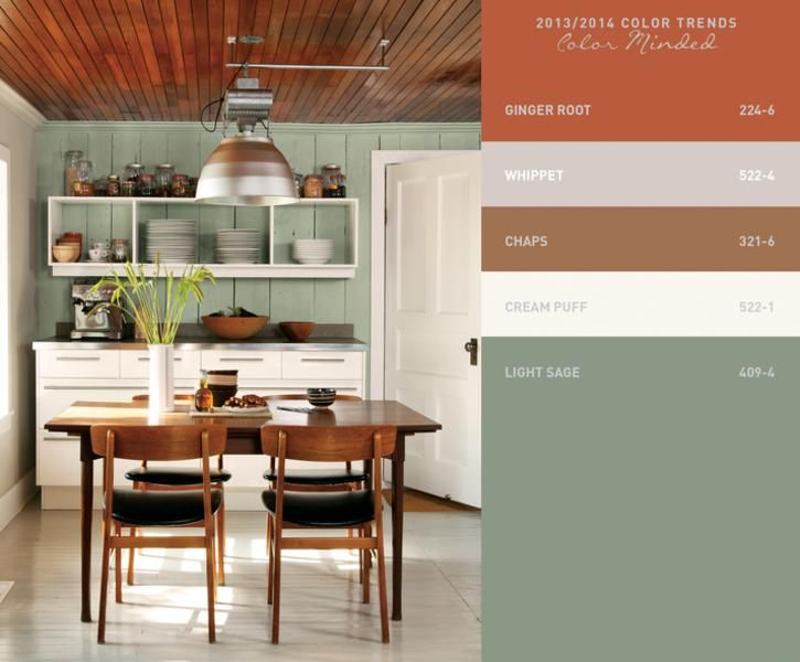 Popular Kitchen Wall Colors 2014 house interiori color scheme ideas - google search | house color