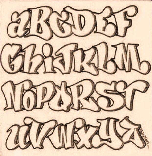 17 mejores ideas sobre Letras De Graffiti en Pinterest