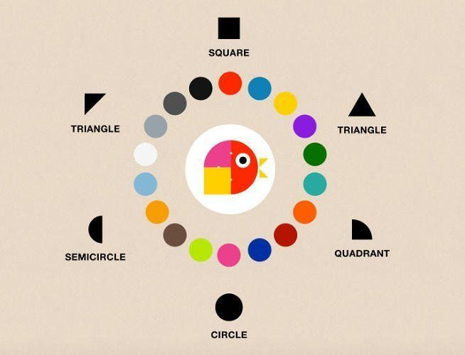 App Inspired By Bauhaus Helps Kids Learn Colors & Shapes