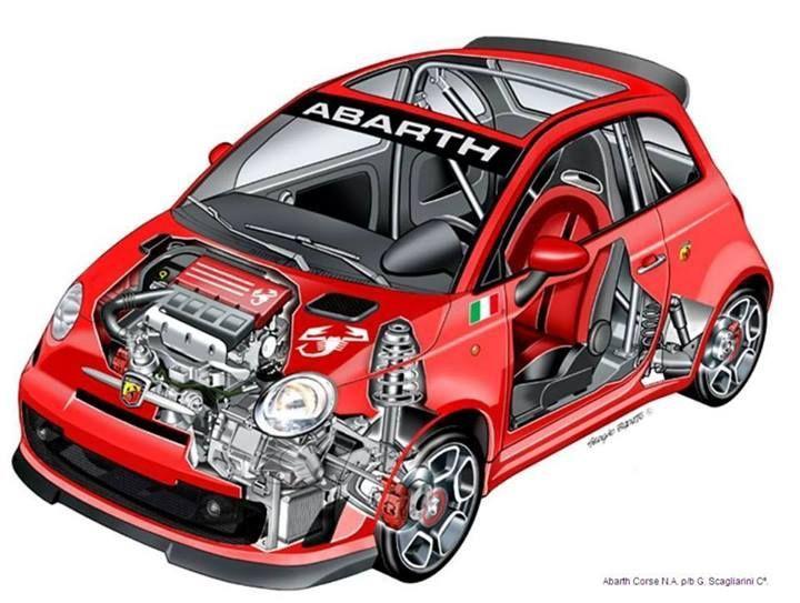 Spaccato Della 500 Abarth Ac Fiat