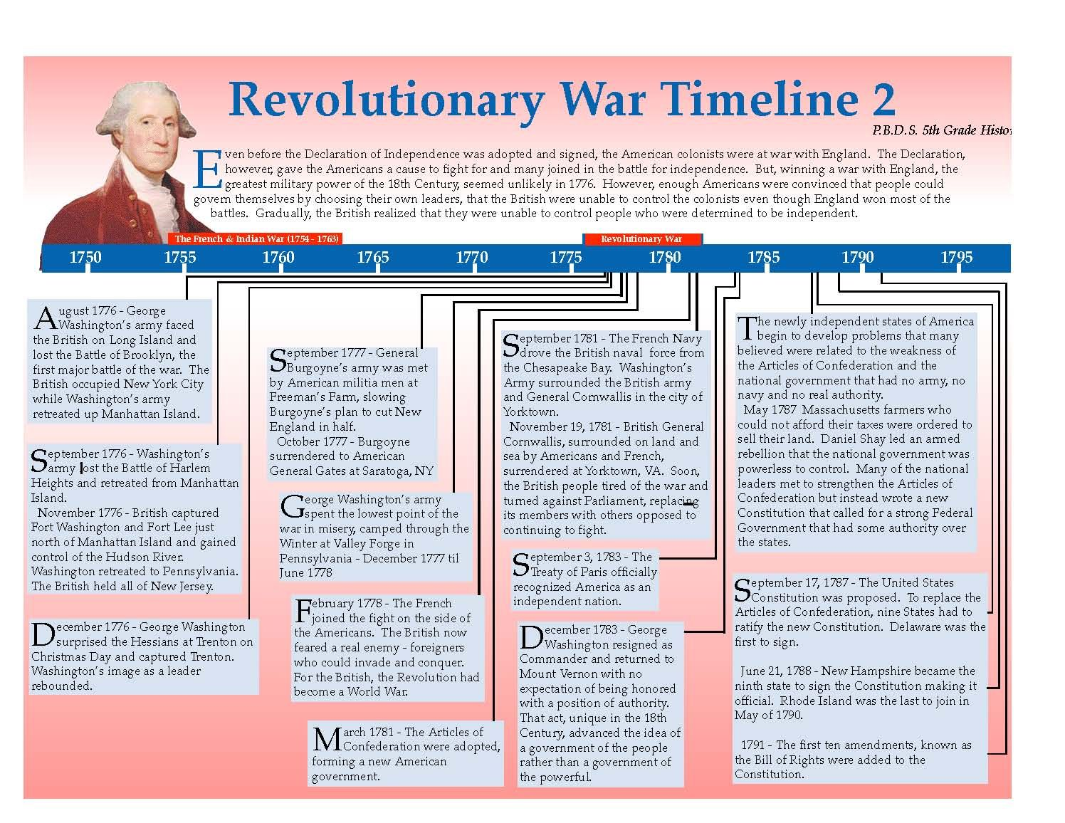 Pin By Sarah Sprouse On American History