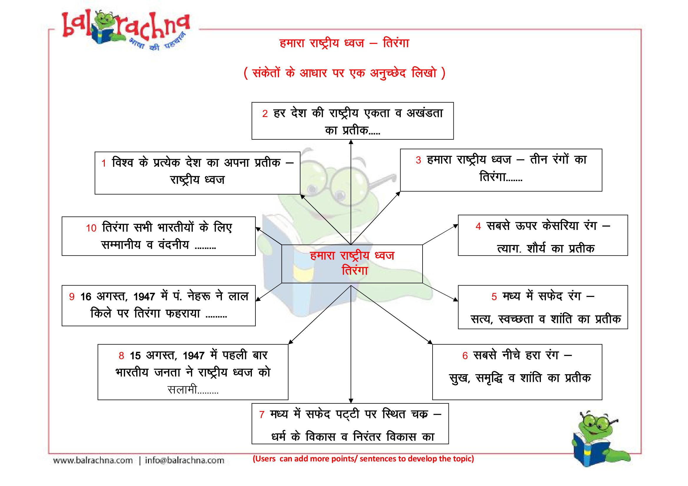 Pin By Rachna Maheshwari On Rachna Maheshwari Creative Writing In Hindi Hindi Worksheets Gk Knowledge Creative Writing [ 1653 x 2338 Pixel ]