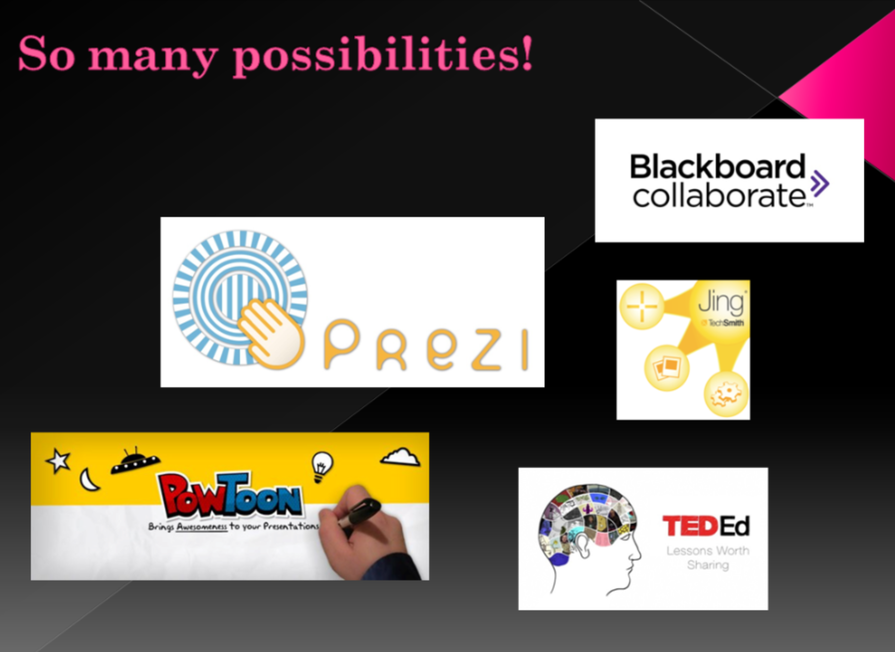 Fun ways to communicate with our students. Teded powtoon Jing Blackboard Collaborate Prezi Technology Education K12