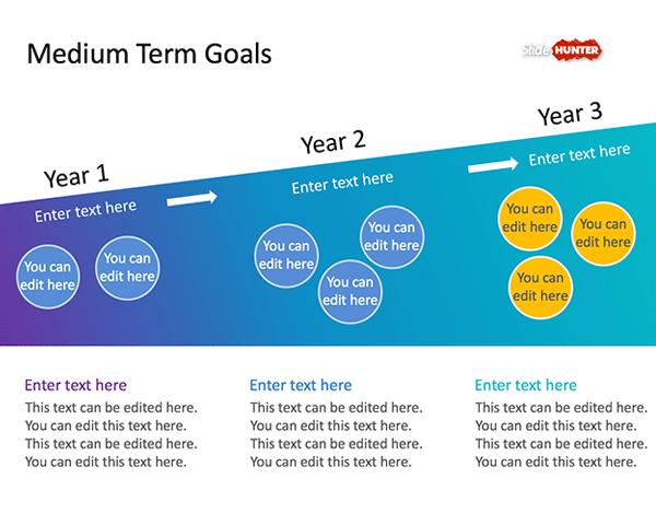 Medium-term goals for a business plan