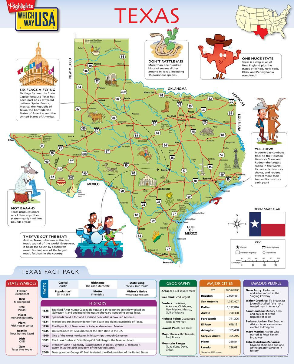 Map Of Texas For Kids Which Way USA Book Club   Geography for Kids | Highlights | Travel