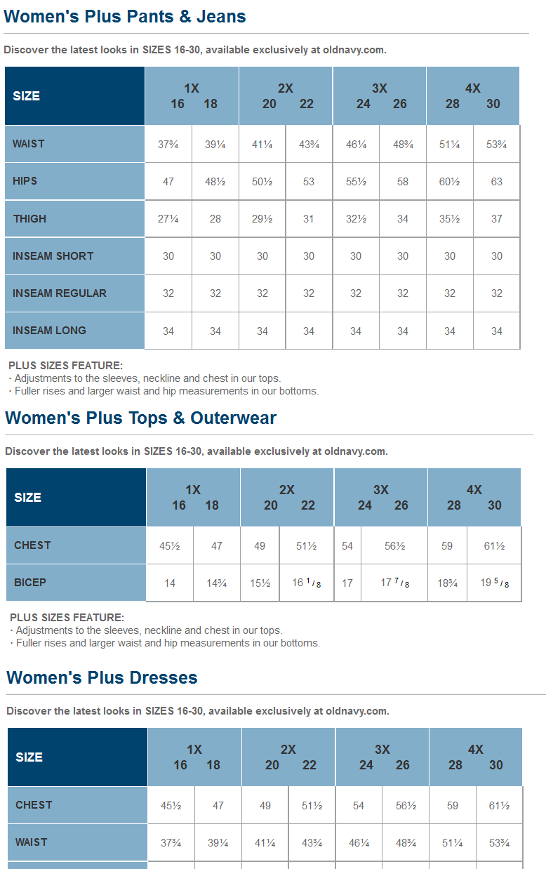 Old Navy Plus Size Charts