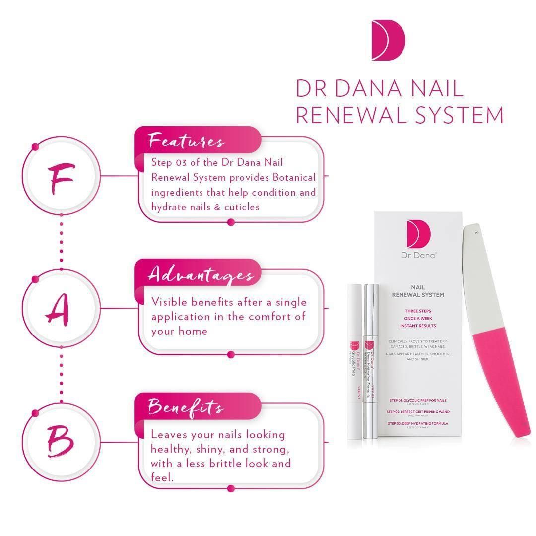 Proven Dr Dana Nail Renewal System Online 3 In A Kit Nuskin Nail Care Tips Botanical Ingredients