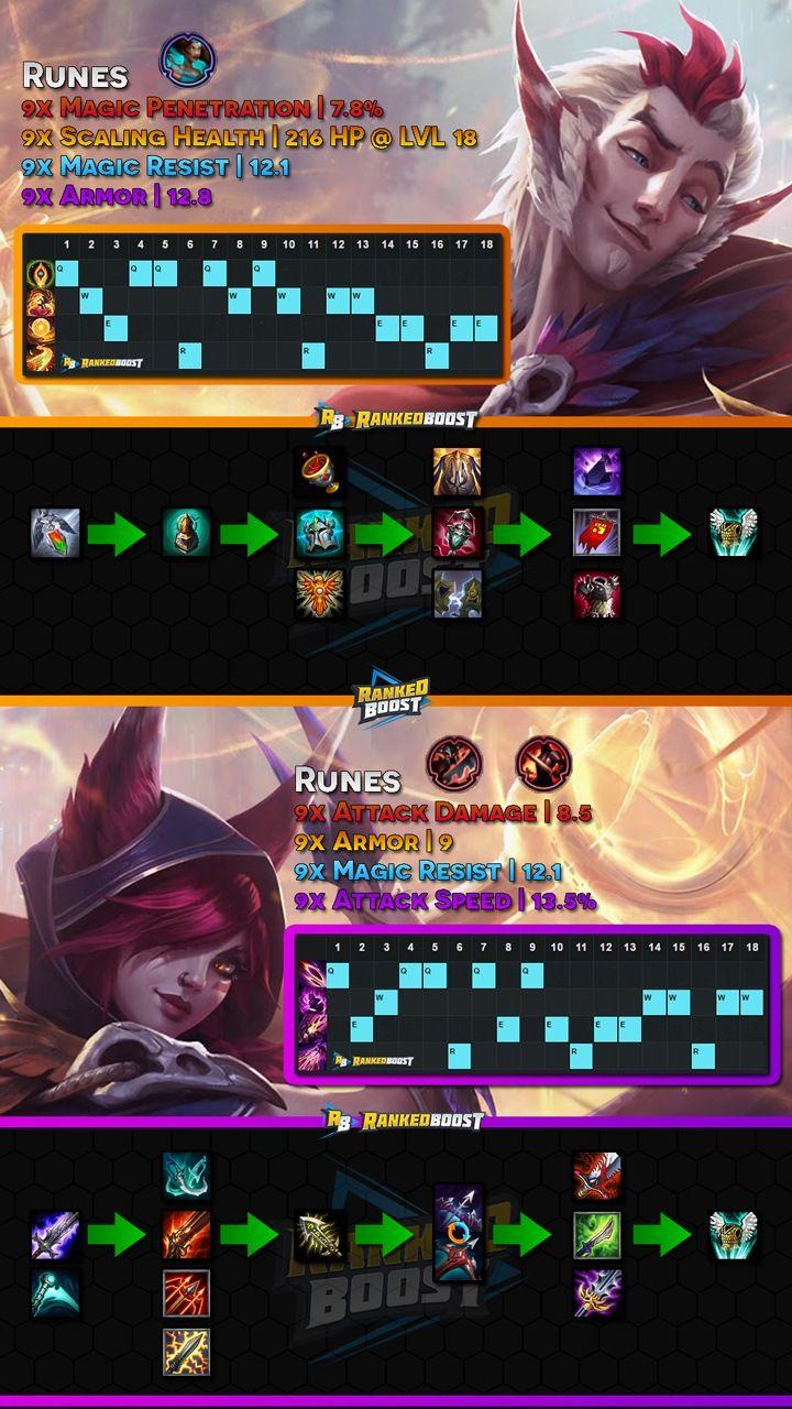 Xayah Item Build 7 8 • League of Legends Xayah Champion