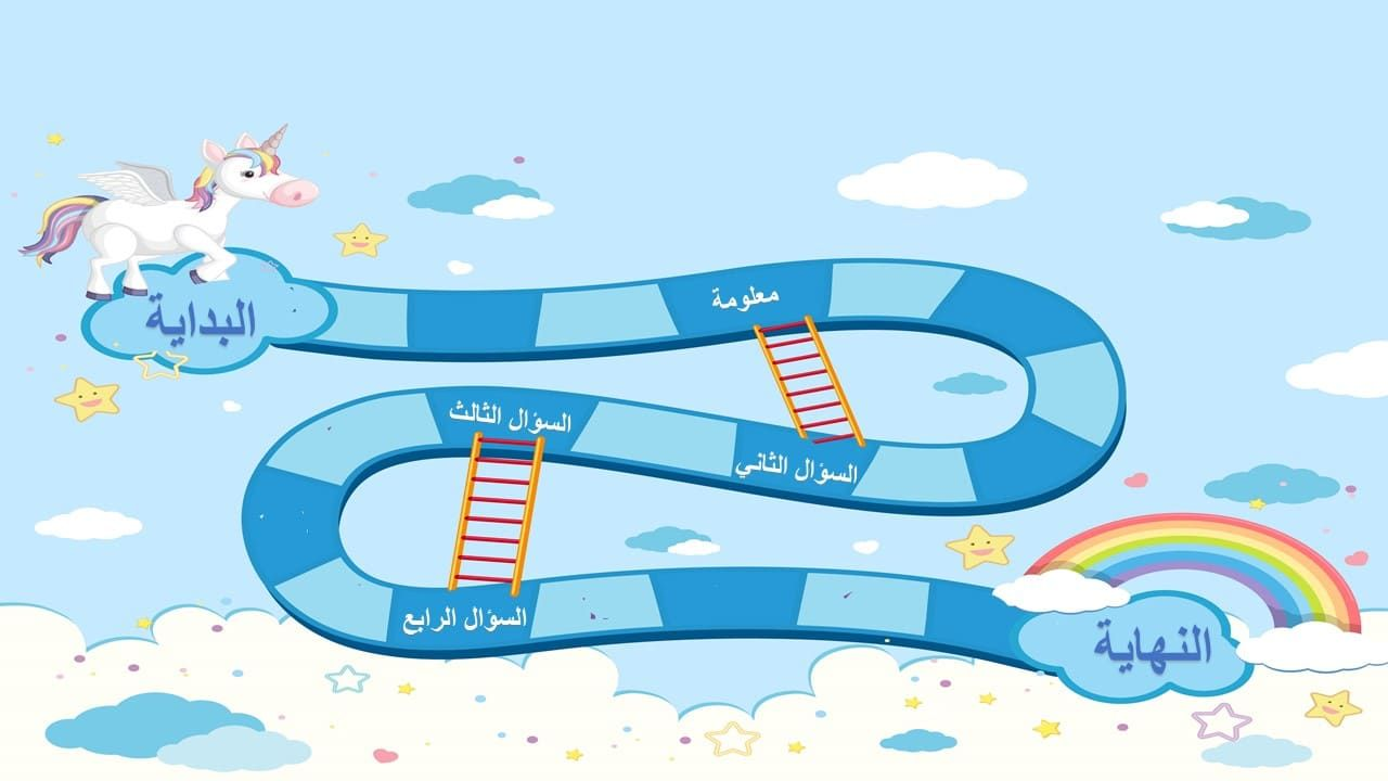 مسابقات رمضان In 2020 Powerpoint Math Power