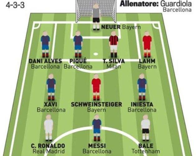 Soccer How To Do Spanish Football Players Football Players Names Soccer Team Photos