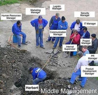 middlemanagement